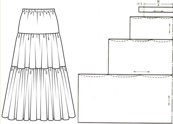 Расчет юбки ярусами